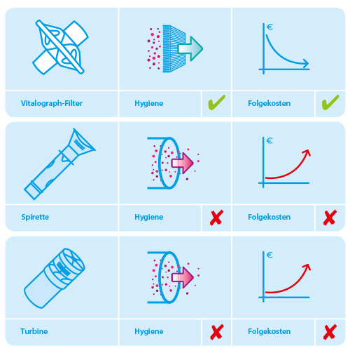 spirometrie-schaubildeyH4EA8GD2nFQ